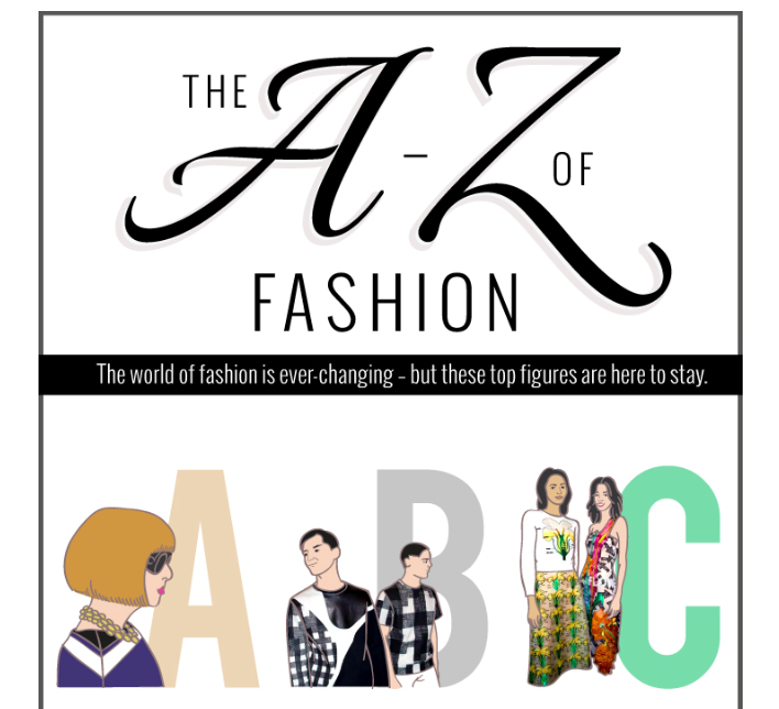 The A-Z of Fashion