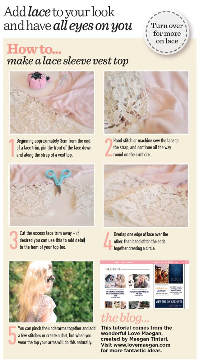 Sew Magazine-Maegan-Lace Sleeves-1