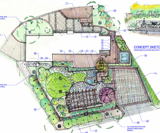 Lake house landscaping project phase 1 conceptual designs for Lake home landscape design